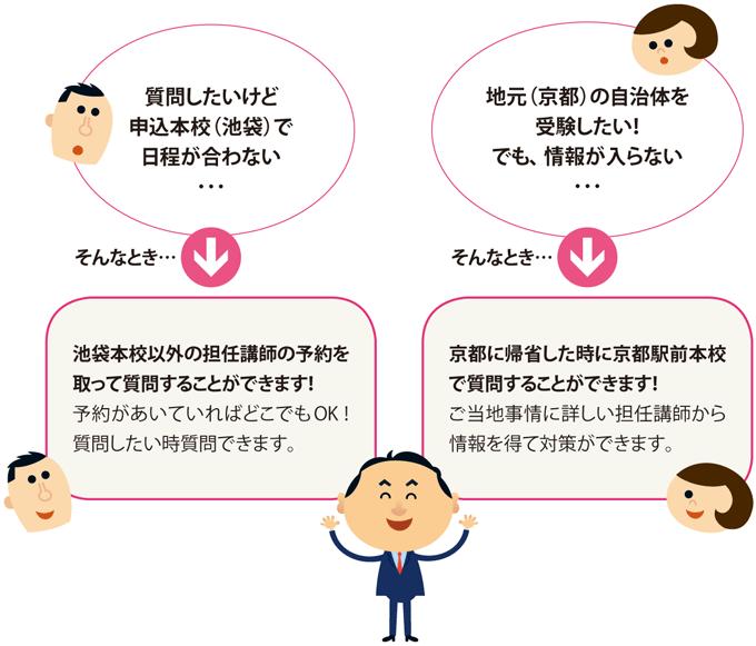 LECの担任制度の説明画像